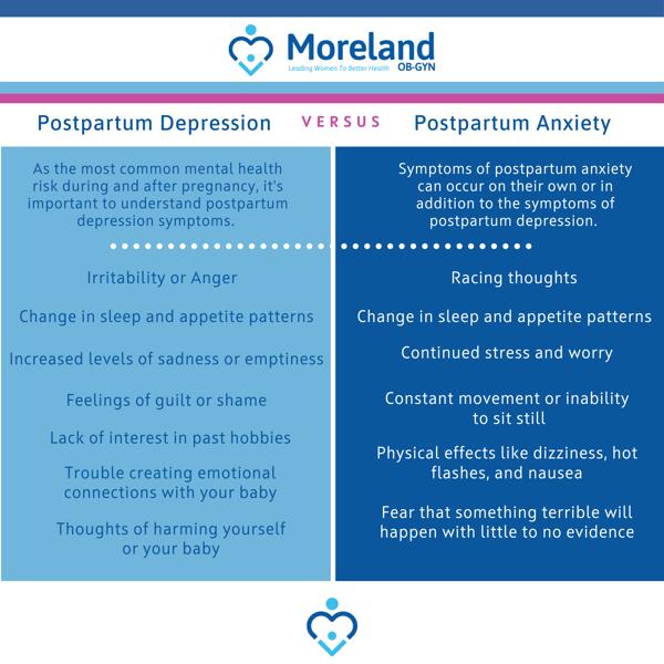Copy of Postpartum Depression vs. Anxiety1