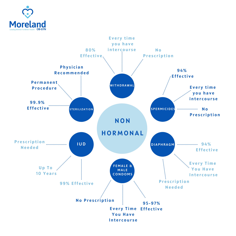 Birth Control Guide Web-NH